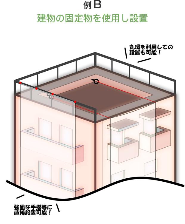 建物の固定物を使用し設置